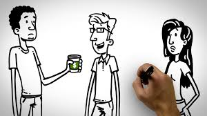 What is whiteboard animation? Explains business use cases and the effect of attracting customers