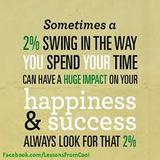 your time impacts your happiness and success lessons from cool