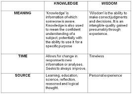 education vs experience quotes quotesgram