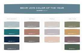 color of the year blueprint