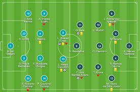 El Clásico Tactical Review: Barcelona 2 - 2 Real Madrid; 2018 La Liga -  Managing Madrid