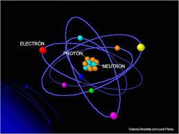 Resultado de imagen de El núcleo del átomo