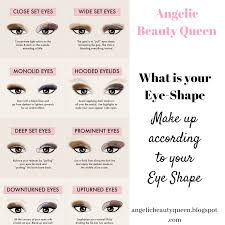 what is your eye shape makeup