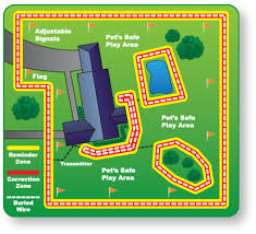 How Underground Pet Fence System Works Guard Nc Pet Fence Dog Fence Pets