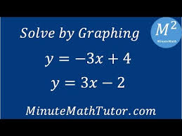 solve by graphing y 3x 4 and y 3x 2