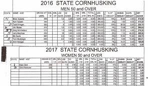 2017 STATE CORNHUSKING