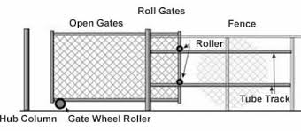 Chain Link Fence Gate Practical Decorative