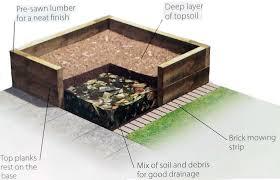 build raised garden bed in 8 easy steps