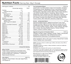 nutritional information on nutrisystem