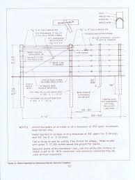Https Extension Wvu Edu Files D 21e01092 7e08 4379 9c0b 7d3e5710d767 Nraes 11 Fencing Pdf