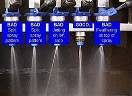diy fuel injector cleaning what to