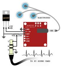 sound card ecg with ad8232 swharden