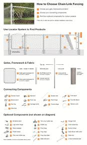 Midwest Air Technologies Chain Link Fence Guide Terminal Post Link Chain Link Fence Parts Chain Link Fence Gate Chain Link Fence