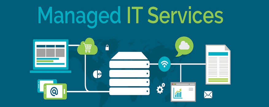 """Image result for Managed IT services"""""""