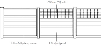 anti climb measures for fences and