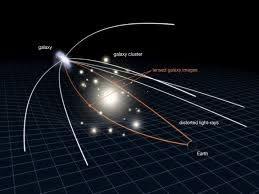 Cien años de Relatividad General: Fundamentos y Cosmología ...