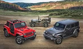 hd wallpaper 4k suv jeep wrangler