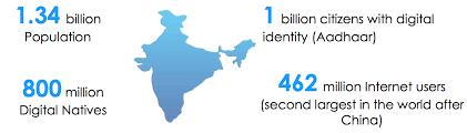 ZEBI – SECURING INDIA'S DATA ON THE BLOCKCHAIN — Steemit