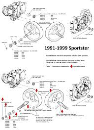 truett osborn cycle flywheels