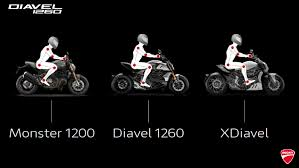 2019 ducati diavel 1260 s first ride