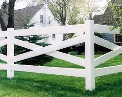 Bufftech 1 1 2 X 5 1 2 X 97 Vinyl Ribbed Cross Rail White Fence Design Backyard Fences Fence Landscaping