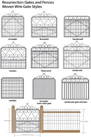 Woven Wire Fence And Heritage Woven Wire Fencing Materials Garden Gates And Fencing Wire Fence Garden Gates