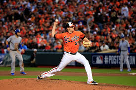 Oriole Relievers Mychal Givens and Brad Brach Join The Hot Stove ...
