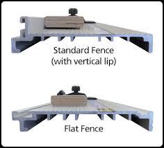 Best Fence Pro
