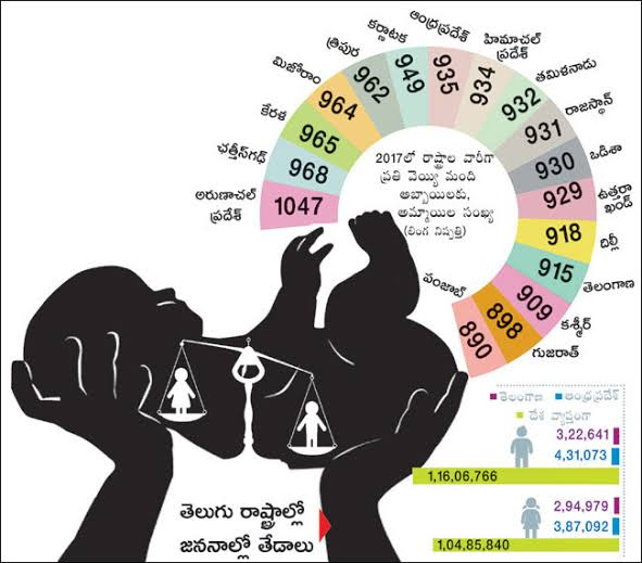 "Image result for అమ్మాయా.. వద్దులే!"""