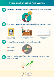 cash advance credit card no pin لم يسبق
