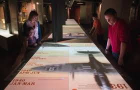 Churchill War Rooms Reviewed For Parents Ww2 Family Learning Activities Theschoolrun