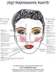 se makeup color face chart mode dion
