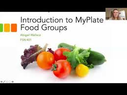 Abigail Wallace Nutrition Lesson - YouTube