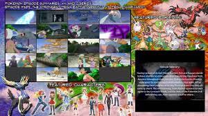 Pokemon Episode XY and Z} Episode #909: The Strongest Mega Battle ...