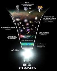 El Big Bang   Comunion Internacional de la Gracia