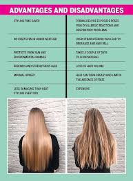 protein treatments for hair femina in