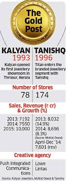 jewel in tanishq s crown