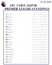 top 5 european leagues standing tables