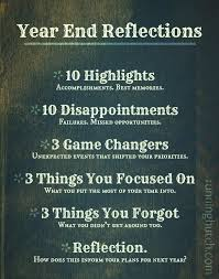quotes about reflection in writing quotes