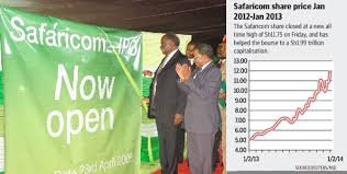 Image result for safaricom ipo shares