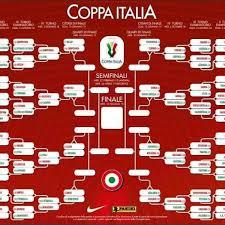 Coppa Italia, il tabellone degli ottavi di finale: entrano ...