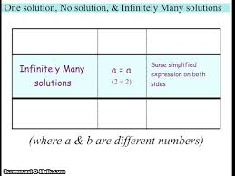 how many solutions linear equations