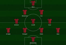 Supercoppa Italiana. Juventus-Milan: probabili formazioni ...