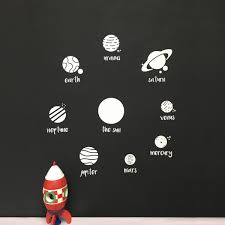 Claraivy Solar System Wall Decal