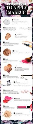 makeup application order