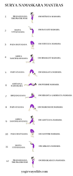 surya namaskara mantras