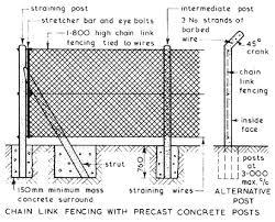 Builder S Engineer Construction Site Storage