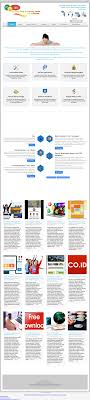 wordpress toko online competitors revenue and employees