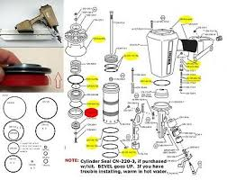 duo fast cn350 o ring cylinder seal