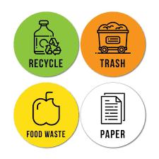 Recycling Recycle Paper Trash Bin Sticker Decal Bin Recycle Eco Friendly Trash Ebay